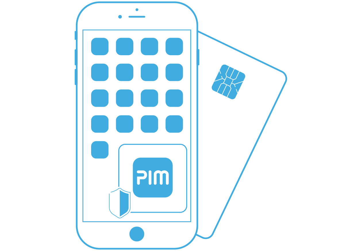 Smartcard integration for advance security and two factor authentication